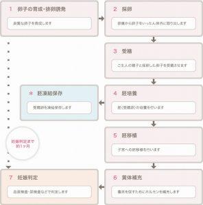 advanced_index_dgm_03